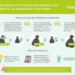 Basura doméstica y coronavirus